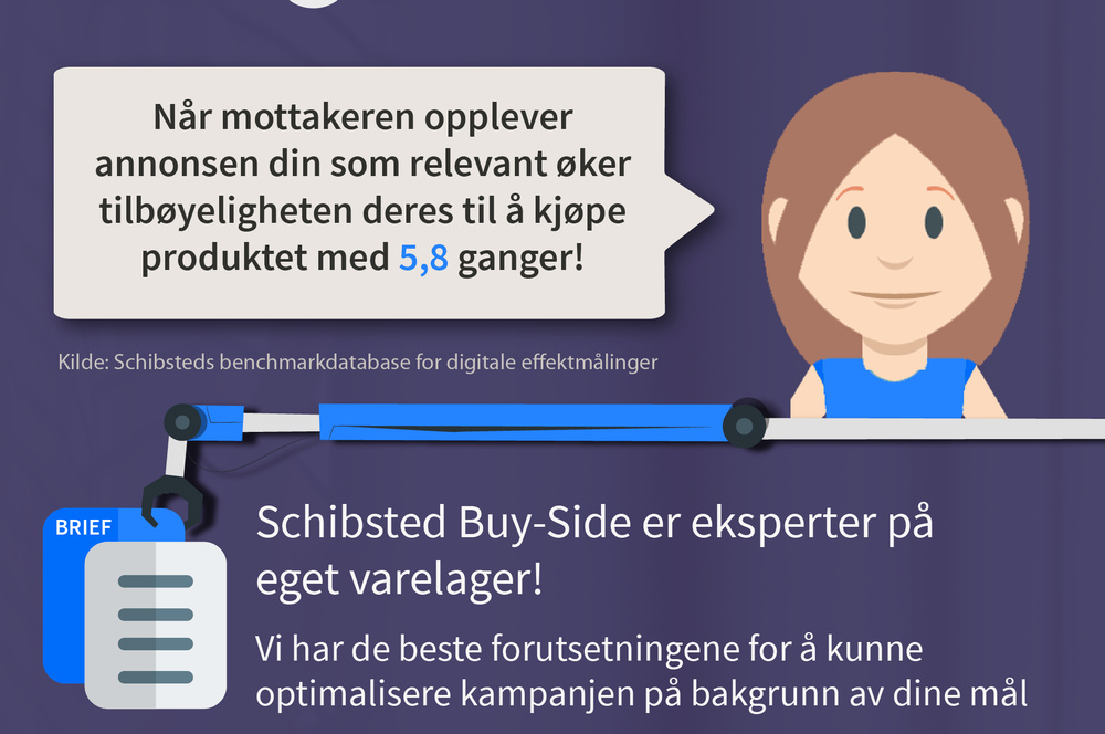 Schibsted Buy-Side