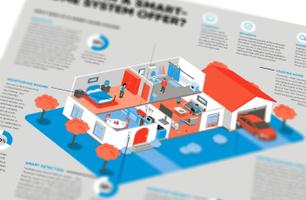 Sponsored Infographics