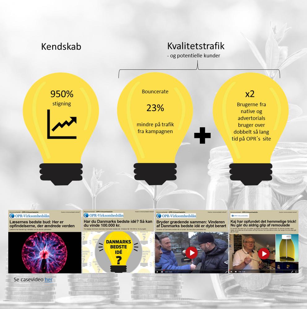 Content - Markant stigning i kendskab og kvalitetstrafik