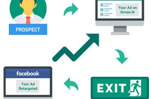 Retargeting of ikman traffic on FB